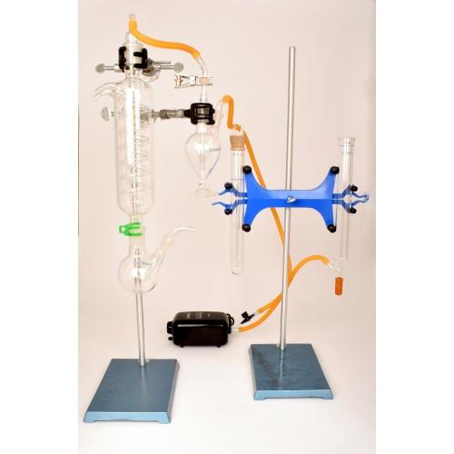 Sulfur Dioxide Test Kit